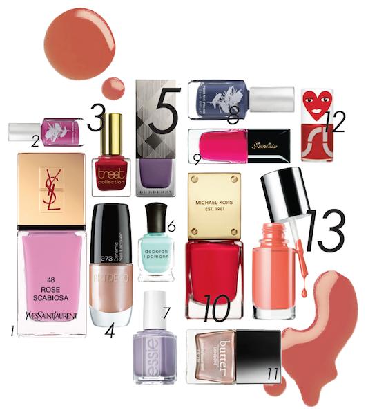 Nagellack Trends 2014 Beautydelicious